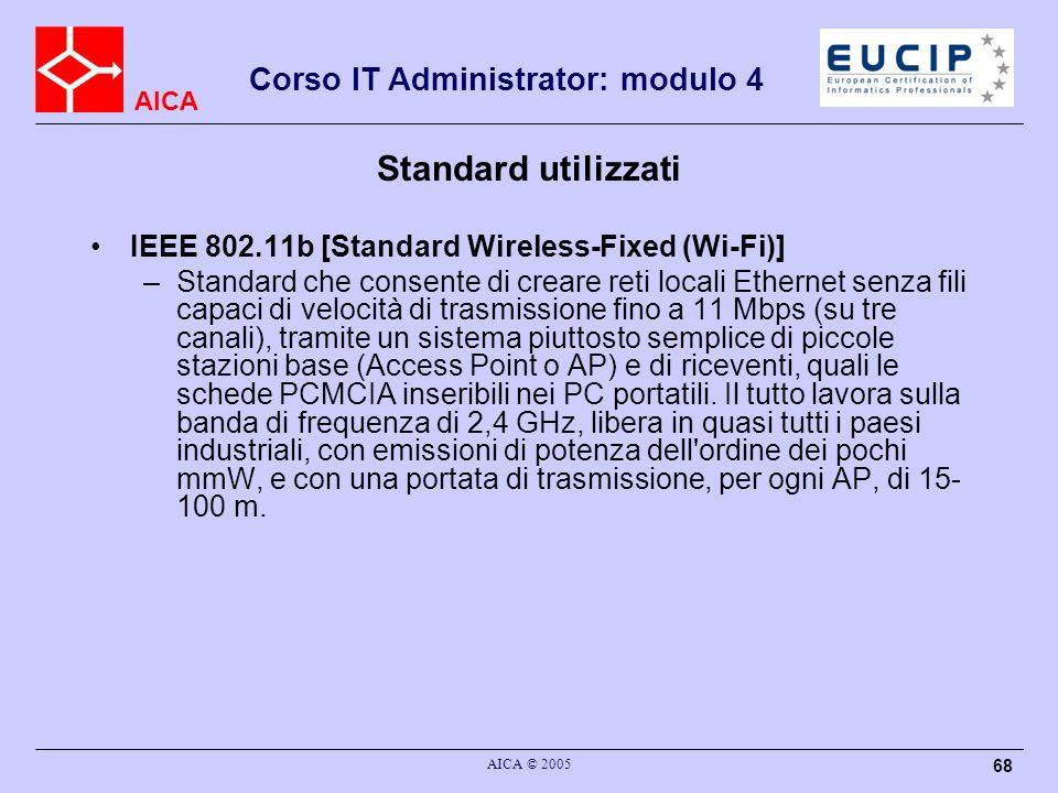 Standard utilizzati IEEE 802.11b [Standard Wireless-Fixed (Wi-Fi)]
